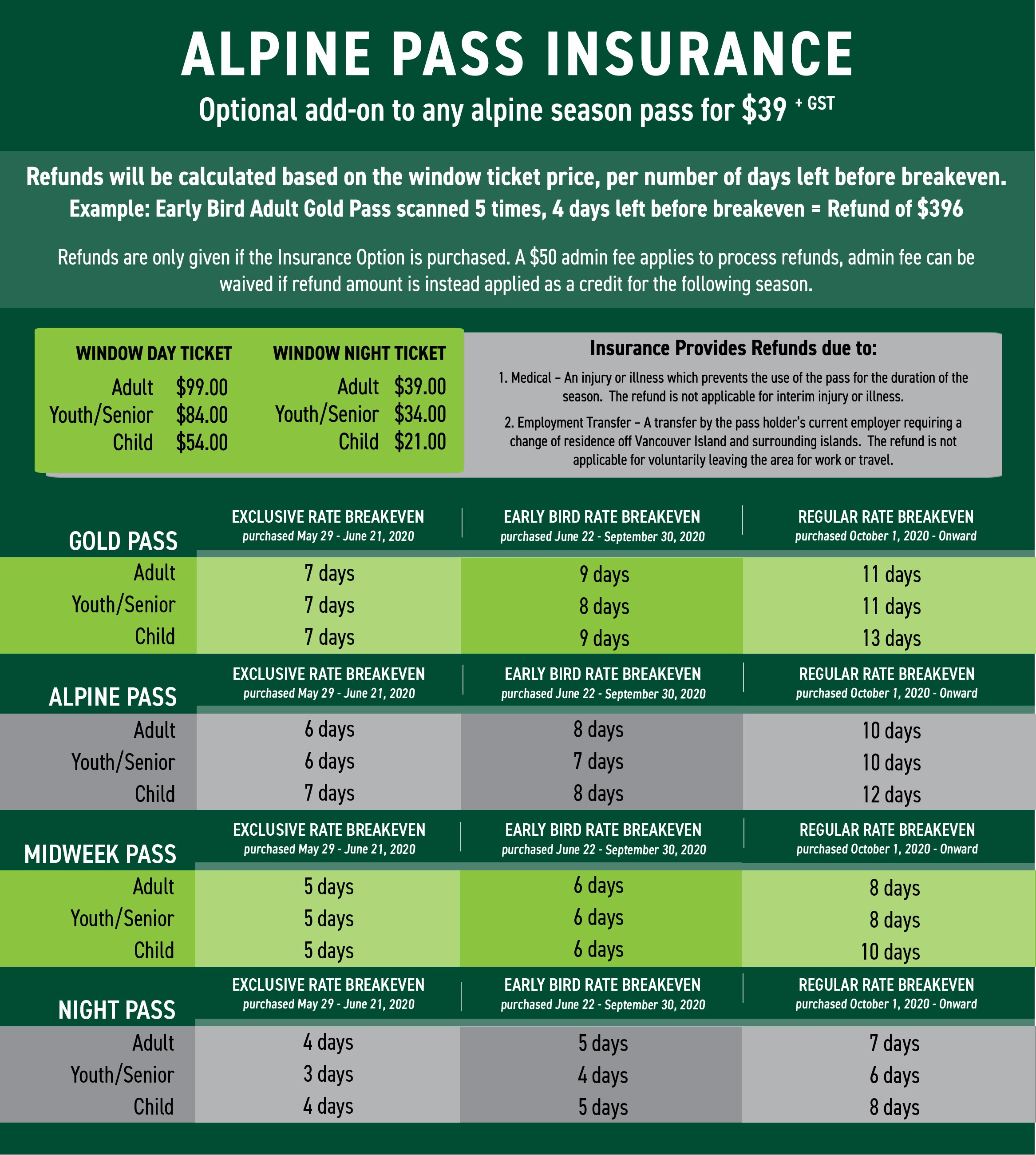 alpine-pass-refundable-insurance2020-21.jpg